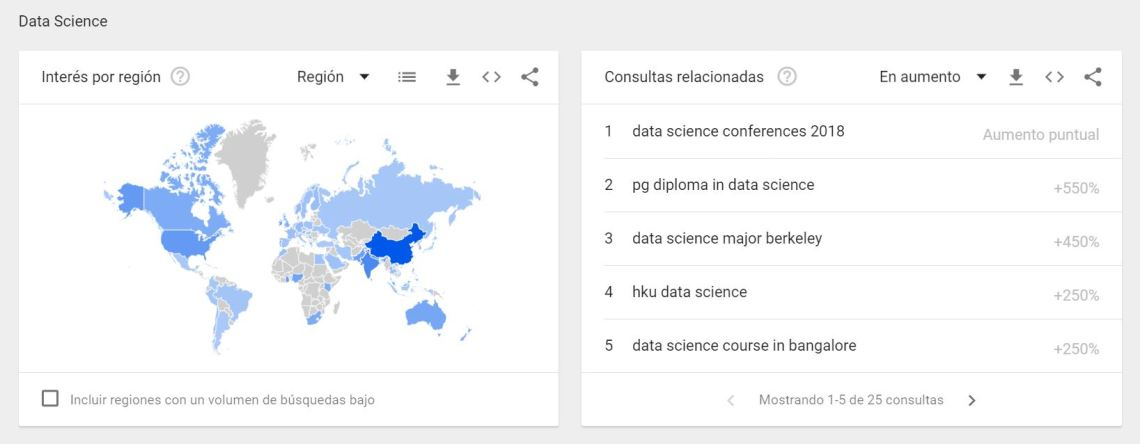 DatascienceTrend